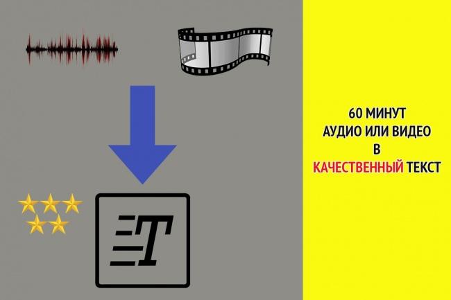 Качественная транскрибация аудио и видео 1 - kwork.ru