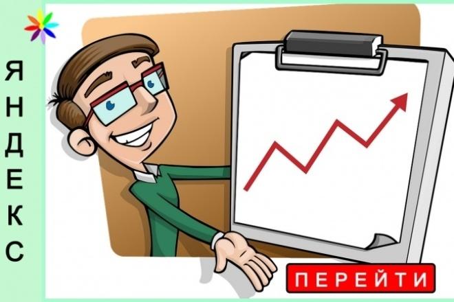 Проверю сайт для целей рекламы в Директе 1 - kwork.ru