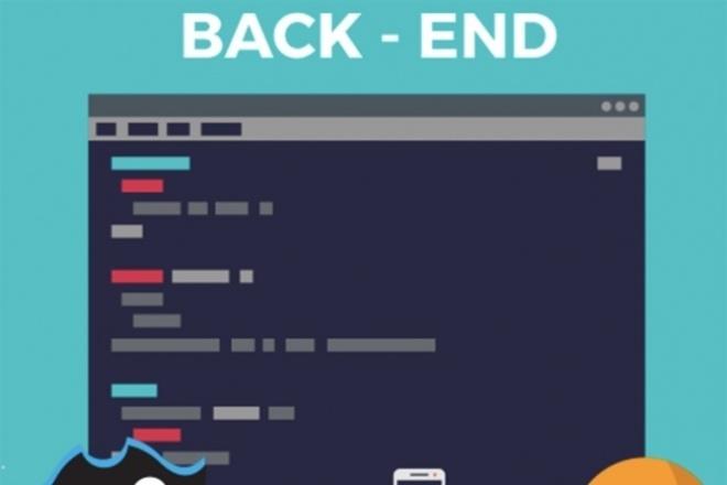 Доработка сайтов на Laravel и Yii2Доработка сайтов<br>Доработка, оптимизация, консультация по вопросам связанными с работой сайтов на фреймворках Laravel и Yii2. Кратко о себе Имеется большой стаж работы с данными фреймворками. Участвовал в разработке крупных проектов. 5 причин по которым стоит поработать со мной: Своевременные отсчеты о выполненной работе Читабельный код с комментариями Оптимальный код Быстрое исполнение поставленных задач Длительная поддержка и в случае, если Вас что-то не устроит в моей работе готов исправить безвозмездно Помимо доработки могу написать сайт с нуля, но к сожалению не под ключ ибо из-за уважения к себе заливкой контента не занимаюсь : ) Буду рад интересным предложениям.<br>