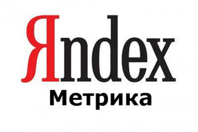 Установлю Яндекс Метрику на Joomla, WordPress, OpenCart 1 - kwork.ru