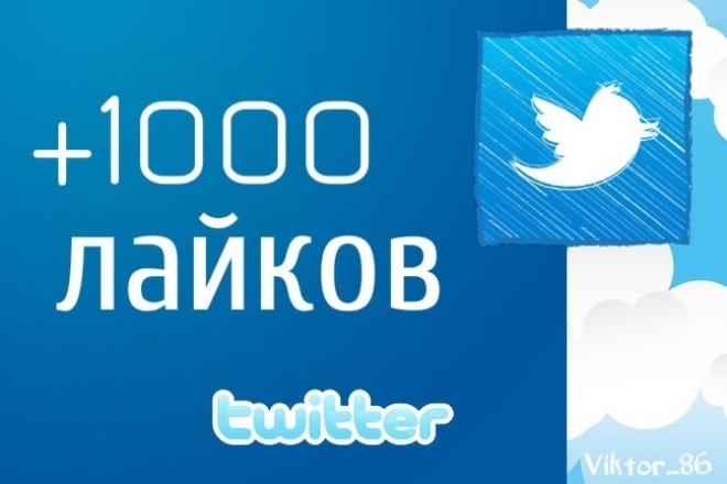 Добавлю + 1000 лайков на твит в Twitter, Твитер 1 - kwork.ru