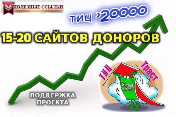 Жирные ссылки - 20000 ТицСсылки<br>Здравствуйте, спасибо за то, что уделили внимание моему предложению! Ссылки играют ключевую роль при ранжировании сайта в поисковых системах. Хочу предложить свою услугу по размещению Вашего сайта на ресурсах Рунета. Все сайты, форумы находятся каталоге яндекс, dmoz - мin ТИЦ 50 маx 2500. Ссылки размещаются в профилях, вручную, все профили открыты для индексации и прекрасно передают вес. Профили заполняются максимально. Всего Вы получаете 15-20 сайтов доноров. Вы получаете: Рост позиций по НЧ,СЧ и ВЧ запросам и увеличению скорости индексации вашего сайта. Увеличение посещаемости за счет повышения позиций по вашим запросам в поисковых системах. Заказы выполняю обычно в тот же день, иногда чуть дольше. Отчет о проделанной работе предоставлю.<br>