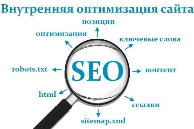 Внутренняя SEO оптимизация сайта 1 - kwork.ru