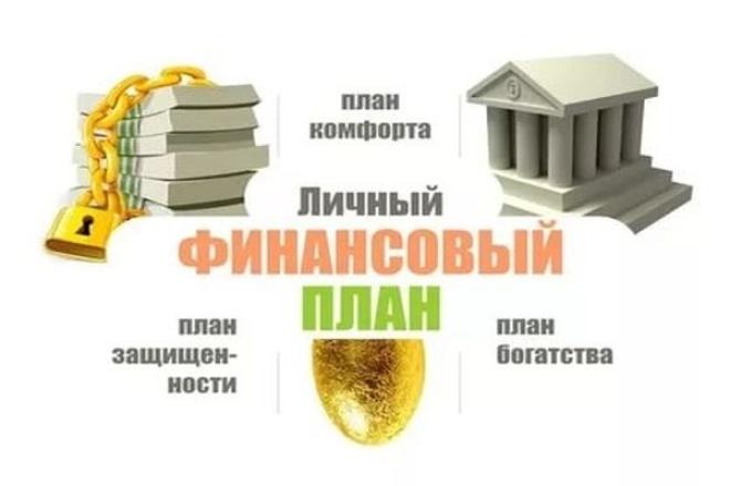 Личный финансовый план 1 - kwork.ru