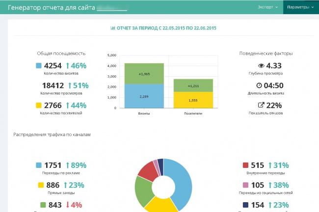 Красочный отчет по SEO для клиентов 1 - kwork.ru