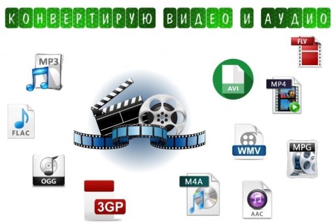 Конвертация видео и аудио в любой формат 1 - kwork.ru