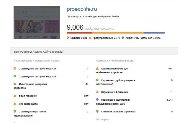 Поисковый аудит сайта 1 - kwork.ru