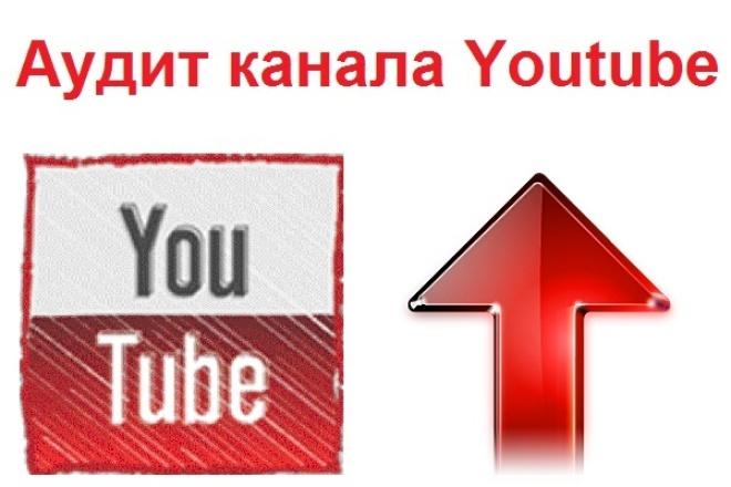 SEO и визуальный аудит канала Youtube 1 - kwork.ru