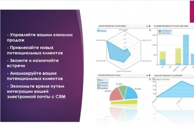 AsteriskАдминистрирование и настройка<br>Опыт разработки под коллцентр более 10 лет, Опыт работы с CRM системами более 3-х лет.http://www.youtube.com/watch?v=E7ERk5UdnFs<br>