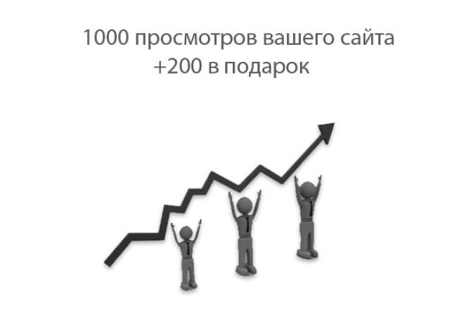 Отправлю 1000 посетителей на Ваш сайт +200 в подарок 1 - kwork.ru