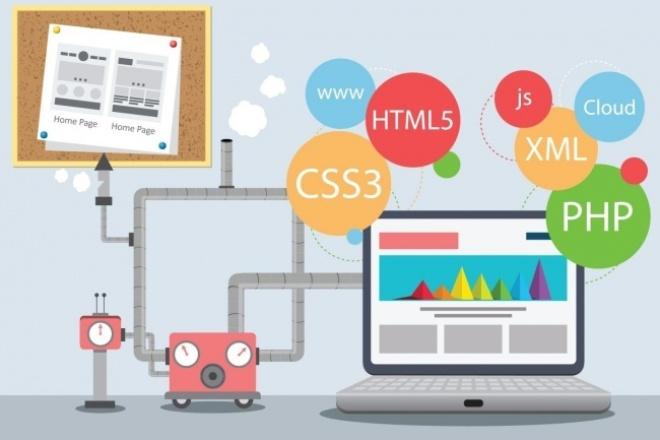 Доработаю Ваш сайт на движках OpenCart Wordpress Dle и других 1 - kwork.ru