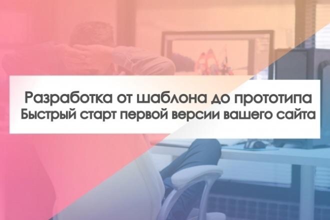 Реализовать проект. От прототипа до первой работающей версии 1 - kwork.ru