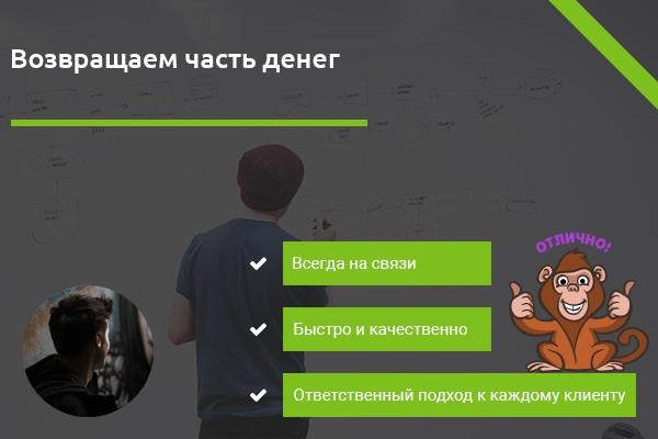 Расскажу как возвращать часть денег почти со всех покупок онлайн 1 - kwork.ru