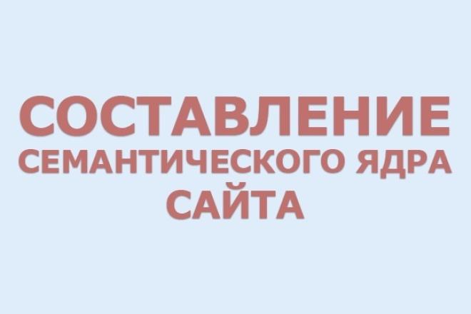 Составлю грамотное семантическое ядро сайта 1 - kwork.ru