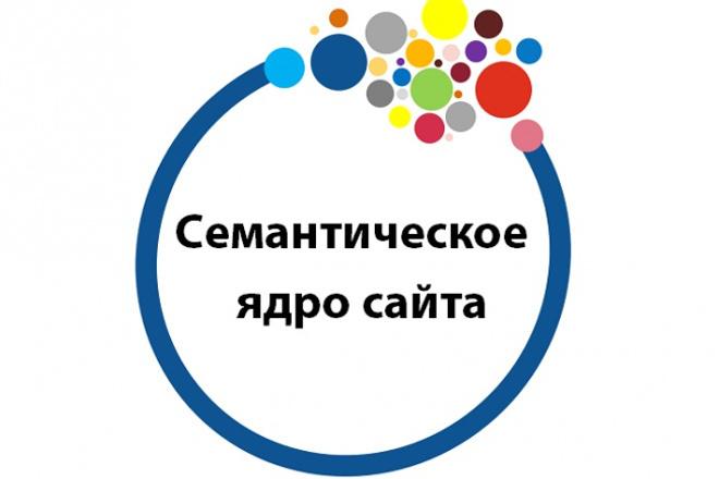 Соберу семантическое ядро с низкоконкурентными запросами 1 - kwork.ru