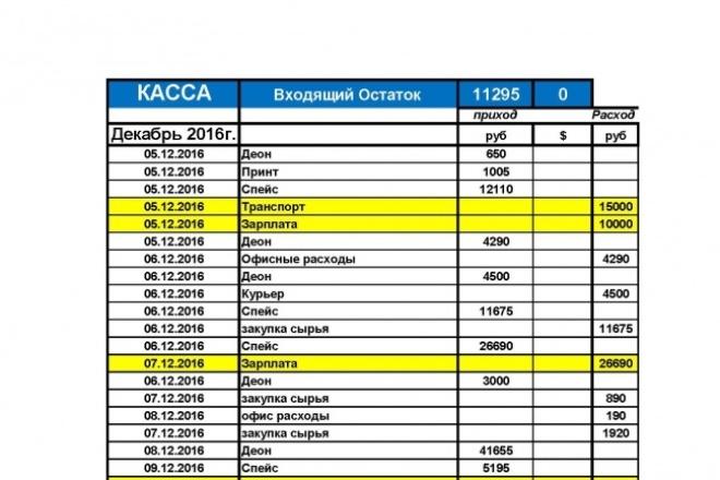 Работа в программе ExcelПерсональный помощник<br>Большой опыт работы в Excel. Выполняю следующие работы в Excel: Составление таблиц, занесение и систематизация информации. Работа с прайс-листами и базами данных. Перенос данных с бумажного носителя. Перенос данных из PDF в Excel. Построение диаграмм, графиков. Создание и оптимизация прайс-листов. Работа со сводными таблицами. Создания и доработка формул.<br>