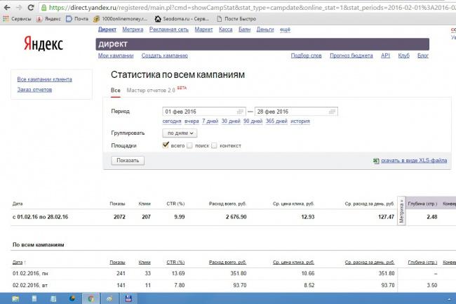 Создам рекламную компанию в Яндекс ДиректКонтекстная реклама<br>Создам рекламную компанию в ЯД с высоким (от8,0) коэффициентом и средним CTR от 9%. Все объявления создаются вручную. Это гарантирует уникальность, а значит высокий CTR и низкую цену клика по сравнению с конкурентами.<br>