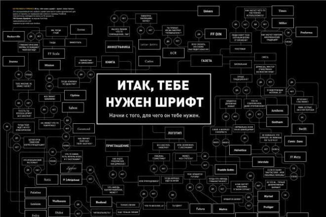 Поменяю цвета, размеры и сами шрифты вашего сайта 1 - kwork.ru