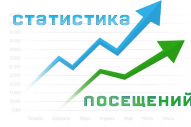 250 заинтересованных посетителей 1 - kwork.ru