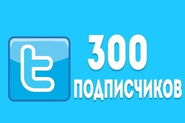 300 фоловеров в ТвиттерПродвижение в социальных сетях<br>Xотели обрести сотни подписчиков на своем Twitter , не правда ли? Приобретая этот кворк, вы получаете 30 0 живых подписчиков Twitter в течение 4 дней . Увеличение количества подписчиков поможет увеличить интерес к вашему Твиттер аккаунту. Я предлагаю: 350 подписчиков на ваш Twitter аккаунт Никаких бот аккаунтов Плавное увеличение числа вступивших Гарантия качества работы Внимание! Так как подписчики - это реальные люди, то они могут отписаться в будущем. Это происходит крайне редко и число отписавшихся в Twitter, как правило, не превышает 5%!<br>