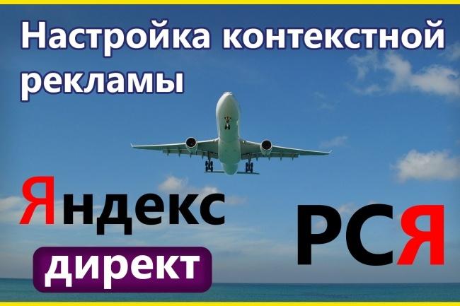 Настройка контекстной рекламы Яндекс Директ. Профиль РСЯ 1 - kwork.ru