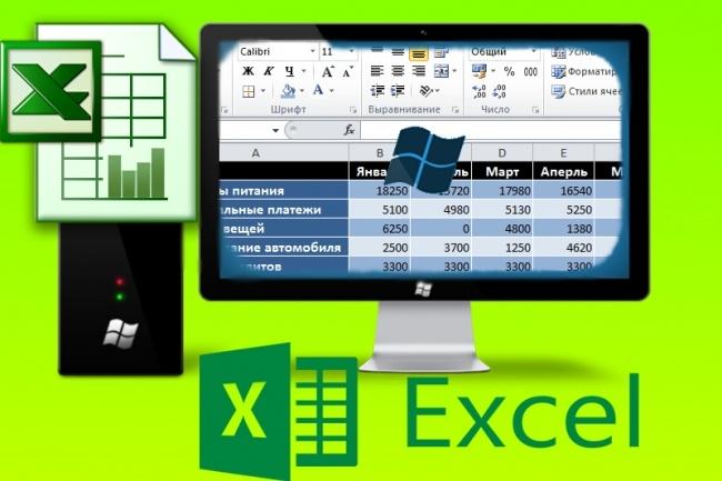 Создание таблиц в Excel - сложные таблицы, формулы, графикиПерсональный помощник<br>Коротко обо мне: Работаю инженером на ТЭС, поэтому много раз приходилось сталкиваться с таблицами, сложными таблицами, графиками, необходимыми проанализировать отказ в оборудовании, или вести наработку запчастей и т. д. Об этом кворке Вам нужно подготовить таблицу в формате Excel? К Вашим услугам: -на основе исходных данных формирование таблиц ехел; - создание сводной таблицы; - создание диаграмм и графиков; - экспорт данных из Excel в форматы DOC (DOCX) и PDF; - изменение и настройка формул; - составление сложных формул (вложенные функции); - разработка отчетных форм. Сохраните свои нервы! Не делайте рутинную работу сами – обратитесь ко мне! Есть опыт в составлении сложных таблиц, с программированием формул под графические зависимости, с оставлением уравнения описывающее графическую зависимость, необходимые для составления программы для расчета экспресс-испытаний на расчет всех ТЭП котла, КПД, присосов и т. д. Ниже прилагаю мою выполненную работу на заказ энергетического объекта, для расчета расчета технико экономических показаний ТЭС.<br>
