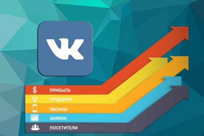 Четыре таргетированные рекламные компании в VK [+8 креативов] 1 - kwork.ru
