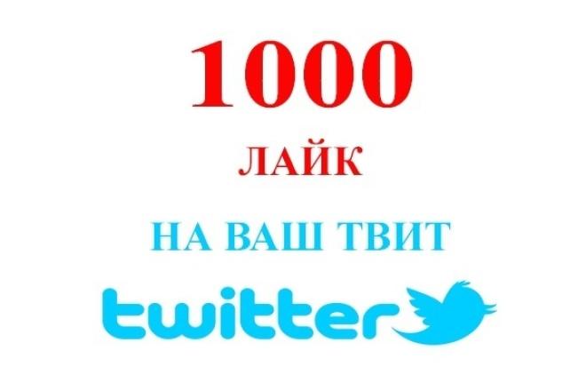 1000 лайков на Ваш твит 1 - kwork.ru