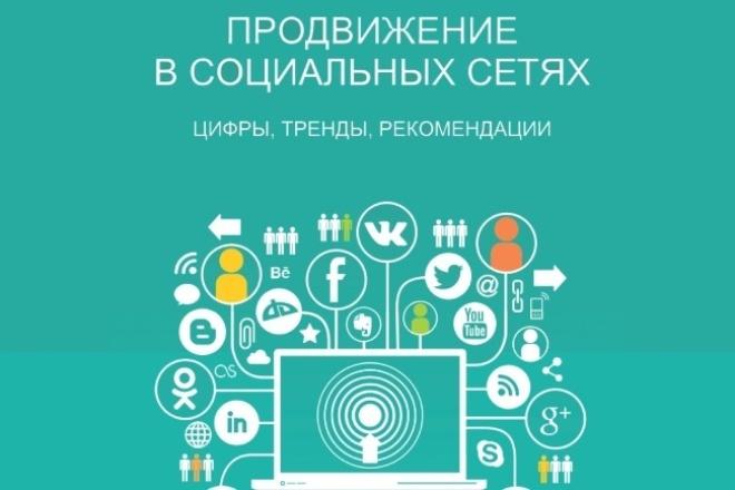 За день 200 живых подписчиков, лайков 1 - kwork.ru