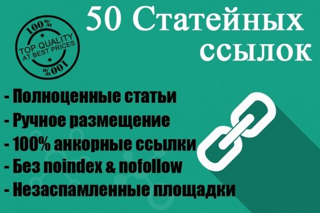 Размещение статей на 50 качественных незаспамленных dofollow площадках 1 - kwork.ru