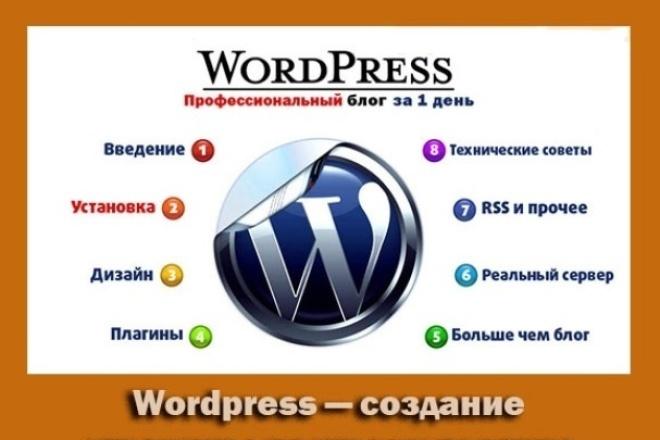 Установлю на Ваш сайт любой плагин ВордПресс 1 - kwork.ru