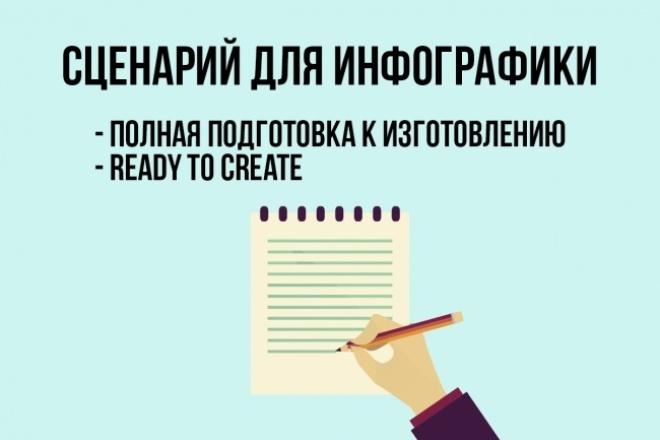 Создам сценарий для промо-ролика или инфографикиСценарии<br>Создам сценарий для вашего будущего ролика о компании. Это может быть инфографика, промо-ролик или обзор чего-либо.<br>