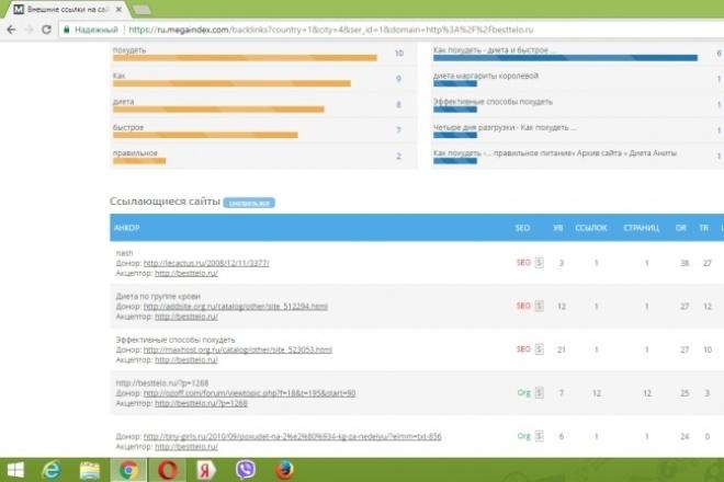 Добываю качественные ссылки на сайты любой тематики 1 - kwork.ru
