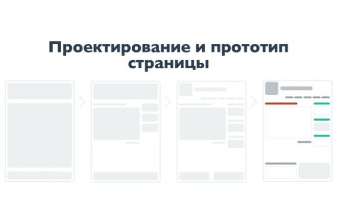 Проектирование и прототип страницы 1 - kwork.ru