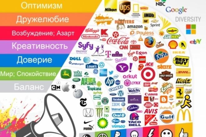 Разработаю 3 потрясающих логотипа 1 - kwork.ru