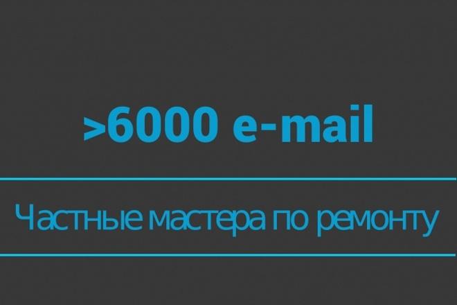 База частных мастеров по ремонтным работам, РФ, e-mail + телефон 1 - kwork.ru