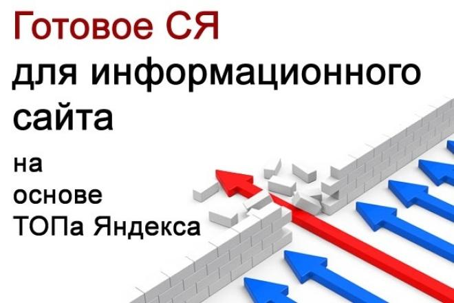 Готовое СЯ для информационного сайта на основе выгрузки keys.so 1 - kwork.ru