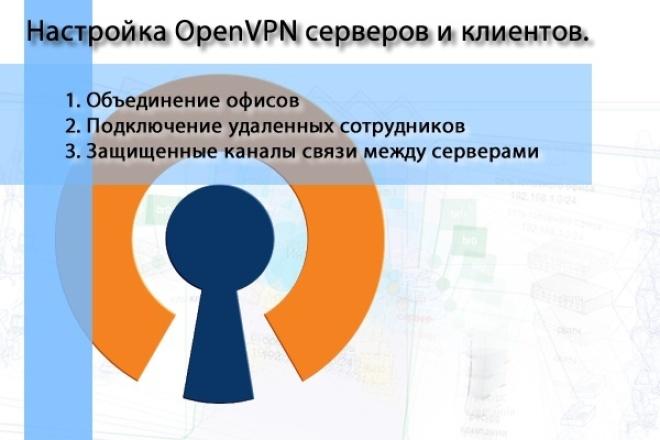 Настройка VPN-сетей 1 - kwork.ru