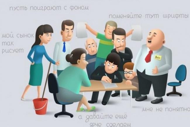 Напишу статью с высокой униальностью 1 - kwork.ru