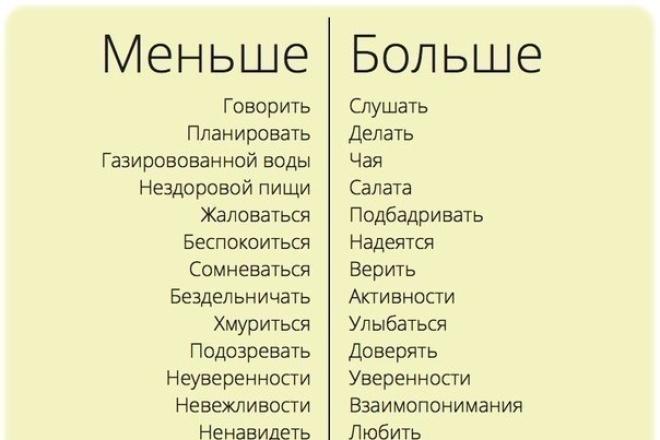 Размещение текста на трастовых сайтах 1 - kwork.ru