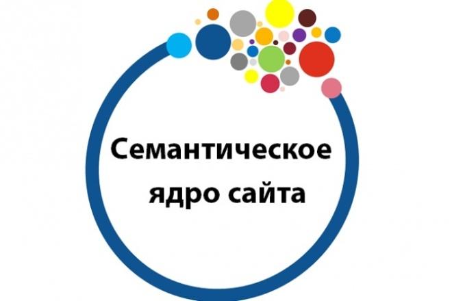 Соберу семантическое ядро для основных страниц сайта 1 - kwork.ru