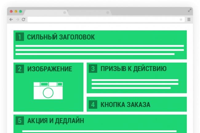 Сделаю сайт-визитку любой сложности 1 - kwork.ru