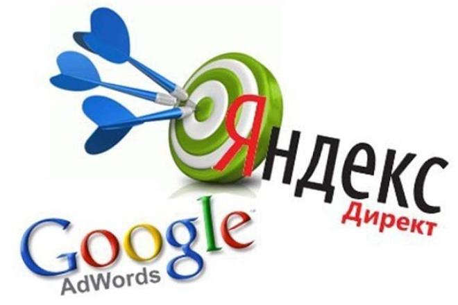 Настроить Гугл в Крыму 1 - kwork.ru