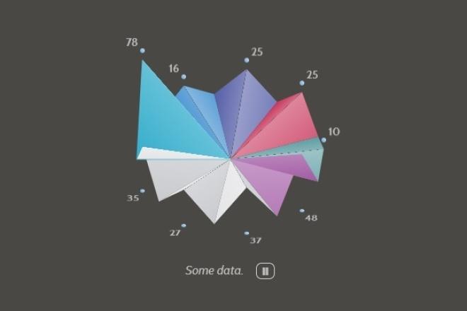 Делаю CSS- анимациюВерстка<br>Анимация дает чувство интерактивности пользователю и делает нахождение на сайте приятным. Cделайте ваш сайт современным!<br>