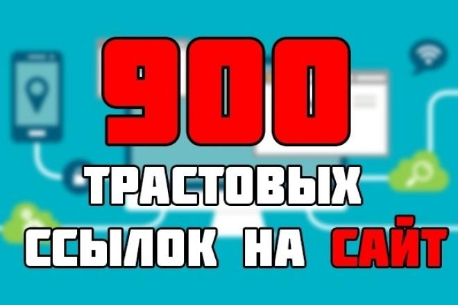 900 трастовых ссылок с ТИЦ от 10 1 - kwork.ru