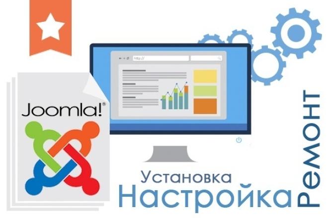 Установка Joomla, настройка и необходимые исправления 1 - kwork.ru