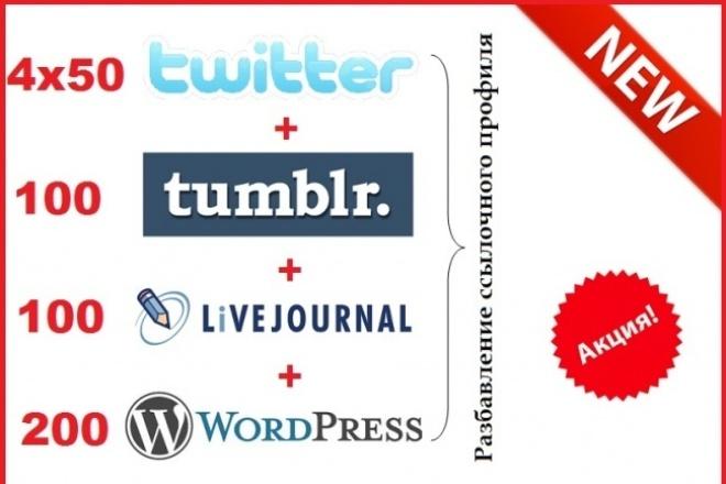500+ ссылок с Блог-Платформ 1 - kwork.ru