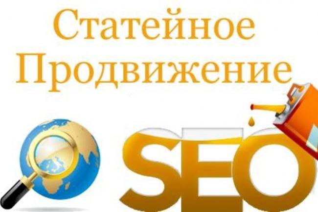 Статейное продвижение с фото на сайтах с тиц до 400 + ping ускорение 1 - kwork.ru
