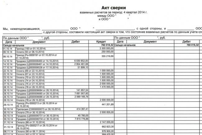 Акт сверкиБухгалтерия и налоги<br>Подготовлю акты сверки между организациями или предпринимателями в рублях и по валютным операциям.<br>