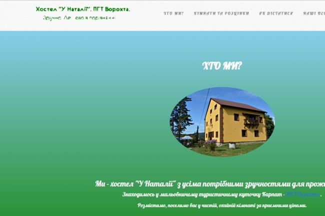 сверстаю сайт и положу на CMS 1 - kwork.ru
